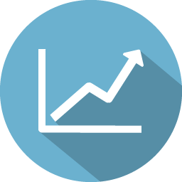 Marketing Effort Summary Tab: Measuring Performance